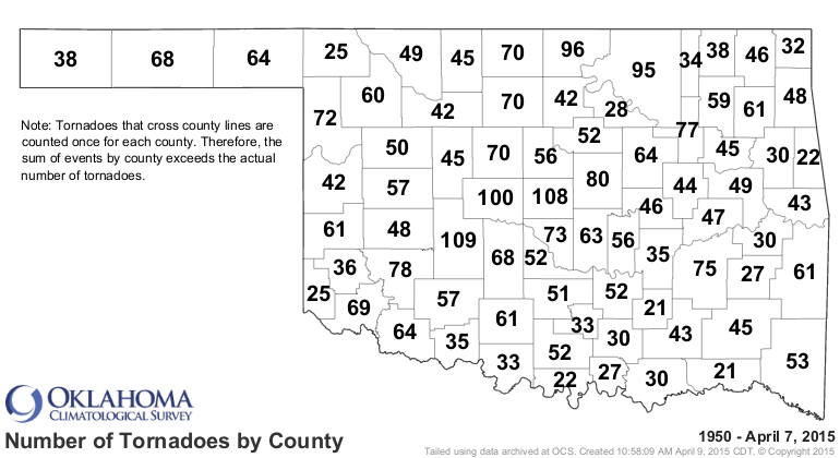 Number of tornadoes